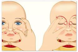Массаж носа при насморке