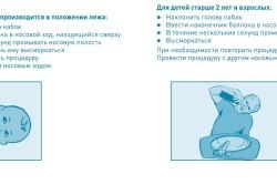 Методика промывания носа