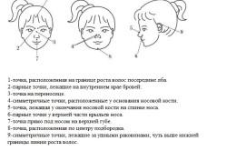 Массаж при насморке у ребенка